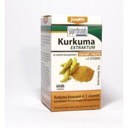 JutaVit Kurkuma 106mg extraktum tabletta (60 db)