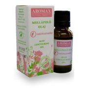 Aromax Mellápoló olaj (20 ml)