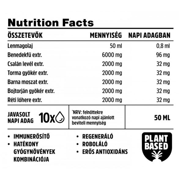 Vitamin Bottle Regeneratív olaj cseppek (50 ml)