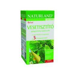 Naturland Vesetisztító filteres teakeverék (25 x 1,5 g)